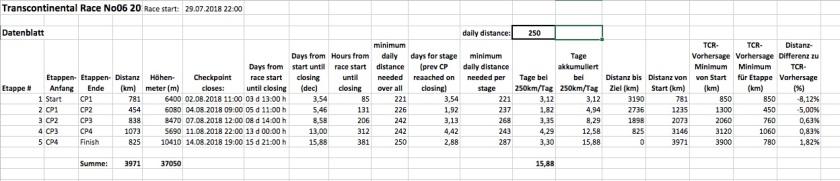 FUN with spreadsheets! Scenario simulation....jpg